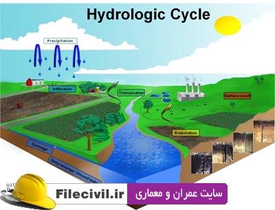 دانلود جزوه هیدرولوژی استاد کثیری