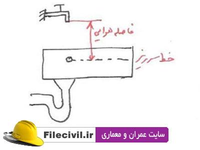 جزوه خلاصه و نکات مهم مبحث 16