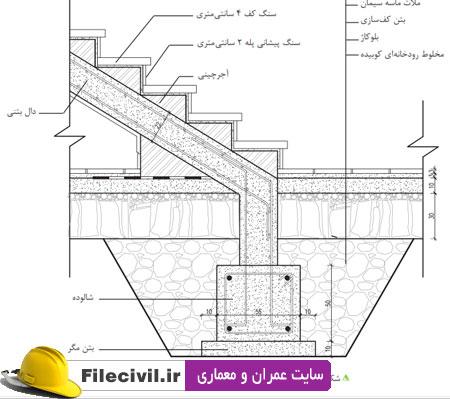 دانلود کتابچه ترسیم دیتیل های اجرایی ساختمان