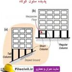 دانلود فایل خسارات و خرابی های ناشی از زلزله