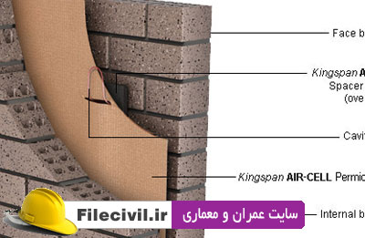 دیتیل دیوار آجری دو جداره به صورت اتوکد