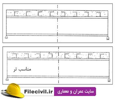 دانلود فایل دوره نظارت و بازرسی سازه های فولادی نظام مهندسی بوشهر