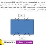 دانلود جزوه کلاس آموزشی نرم افزار Etabs 9.7.4