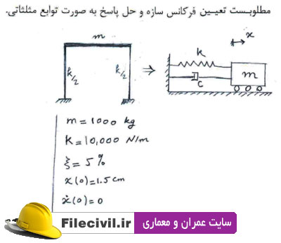 نمونه سوال امتحانی درس مهندسی زلزله دکتر تابش پور