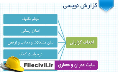 فایل کلاس گزارش نویسی سازمان نظام مهندسی تهران