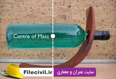 جزوه مقاومت مصالح 2 دکتر اصغری دانشگاه شریف