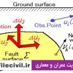 دانلود جزوه تئوری ارتجاعی سازه ها دکتر رحیمیان