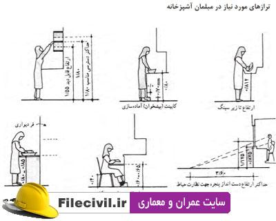 کتاب فارسی استانداردهای طراحی معماری