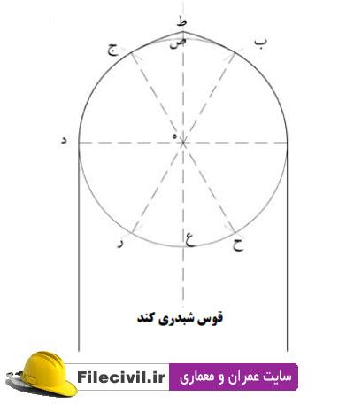 آموزش نحوه ترسیم قوس های ایرانی