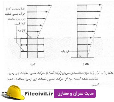 دانلود مقاله بررسی حل مشکل تراز پایه در ساختمان
