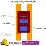 دانلود فایل تصویری نکات اجرایی کاربردی ساختمان فولادی