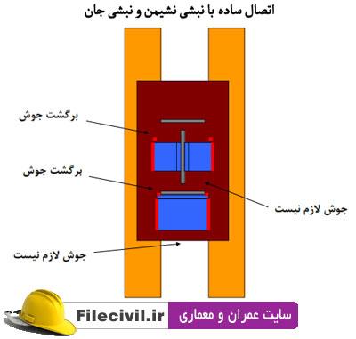 فایل تصویری نکات اجرایی کاربردی ساختمان فولادی