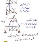 دانلود جزوه تحلیل سازه 1 دانشگاه شریف دکتر قناد
