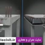 دانلود فیلم معرفی سقف یوبوت Uboot
