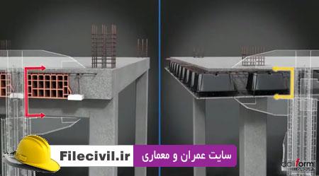 فیلم معرفی سقف یوبوت Uboot