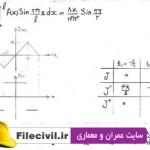 دانلود جزوه درس ریاضی مهندسی دکتر کراری دانشگاه امیرکبیر