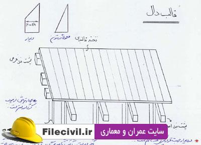 جزوه روش های اجرای ساختمان دانشگاه امیرکبیر مهندس خسروشاهی