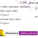 دانلود جزوه آموزش فرترن دانشگاه صنعتی اصفهان