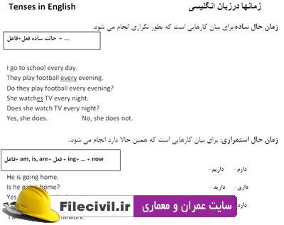کاملترین جزوه خلاصه آموزش گرامر زبان انگلیسی