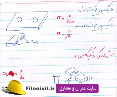 جزوه مقاومت مصالح 1 و 2 دانشگاه امیرکبیر دکتر کبیر