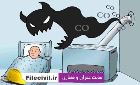 دانلود نكات پیشگیرانه از وقوع گاز گرفتگی بخاری گازی