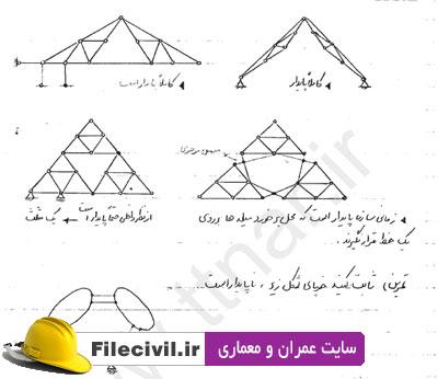 دانلود جزوه تحلیل سازه 1 و 2 دانشگاه تهران دکتر عباسی
