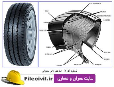 نشریه نگهداری و تعمیرات ماشین آلات عمرانی نشریه 448