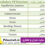 دانلود 170 لغت تخصصی زبان برای کنکور ارشد عمران