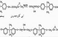 کاربرد رزین اپوکسی در بتن پلیمری